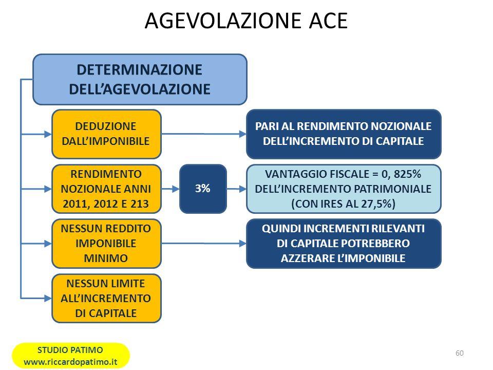 AGEVOLAZIONE ACE DETERMINAZIONE DELL'AGEVOLAZIONE