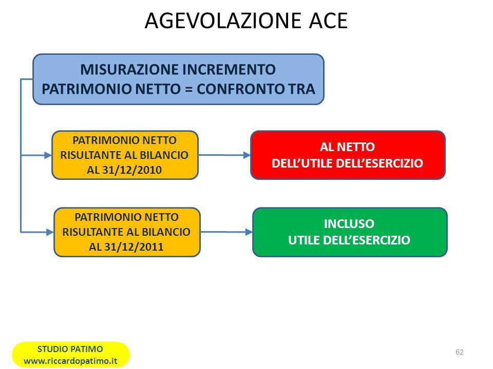 AGEVOLAZIONE ACE MISURAZIONE INCREMENTO PATRIMONIO NETTO = CONFRONTO TRA. PATRIMONIO NETTO RISULTANTE AL BILANCIO AL 31/12/2010.