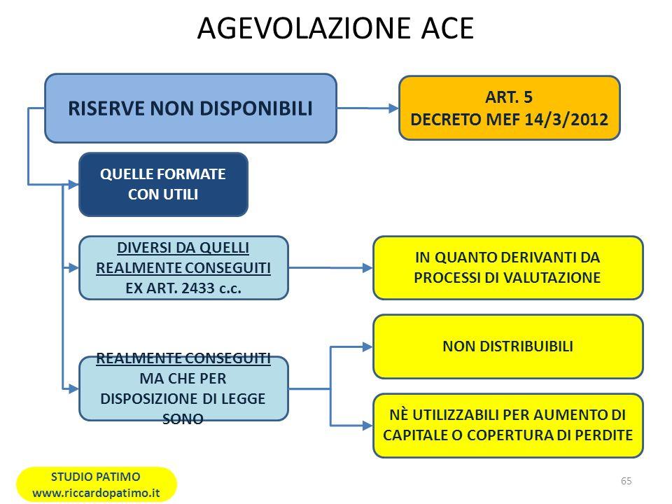 AGEVOLAZIONE ACE RISERVE NON DISPONIBILI ART. 5 DECRETO MEF 14/3/2012