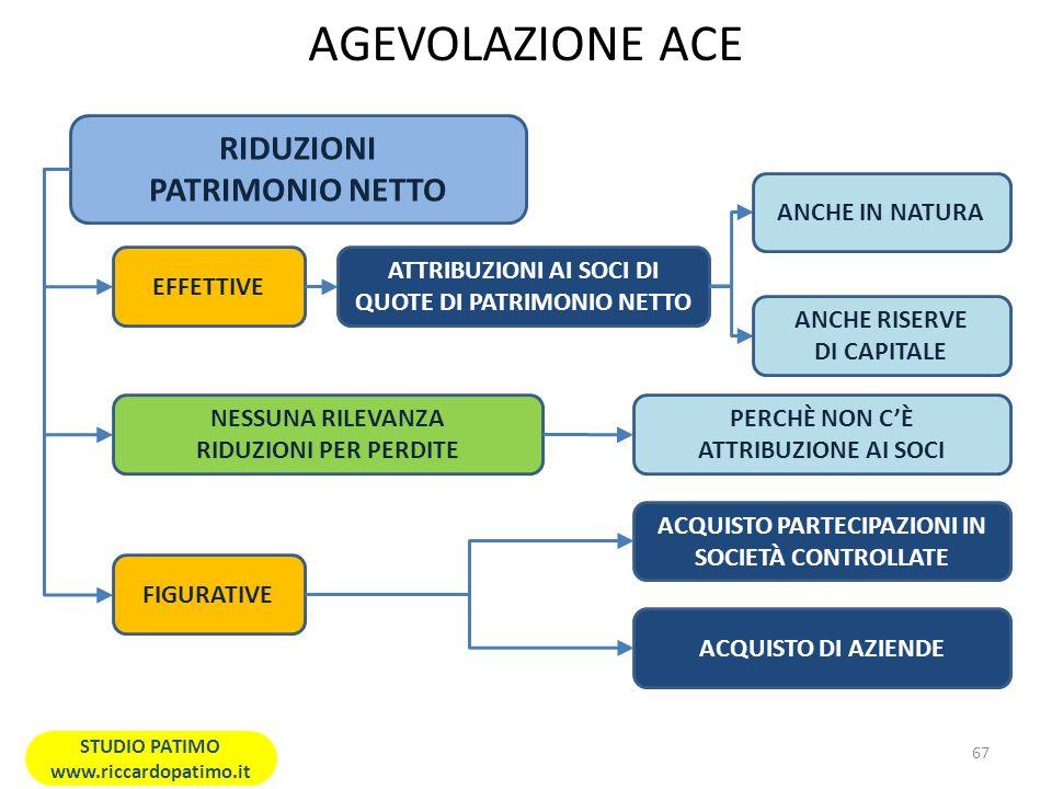 AGEVOLAZIONE ACE RIDUZIONI PATRIMONIO NETTO ANCHE IN NATURA EFFETTIVE