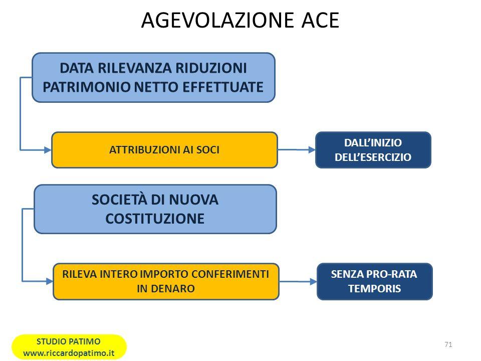 AGEVOLAZIONE ACE DATA RILEVANZA RIDUZIONI PATRIMONIO NETTO EFFETTUATE