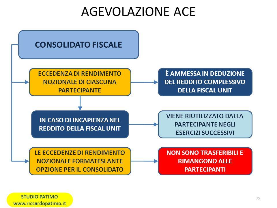 AGEVOLAZIONE ACE CONSOLIDATO FISCALE