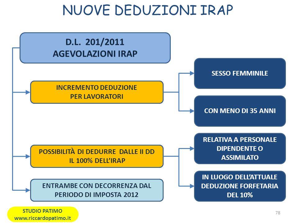 NUOVE DEDUZIONI IRAP D.L. 201/2011 AGEVOLAZIONI IRAP SESSO FEMMINILE