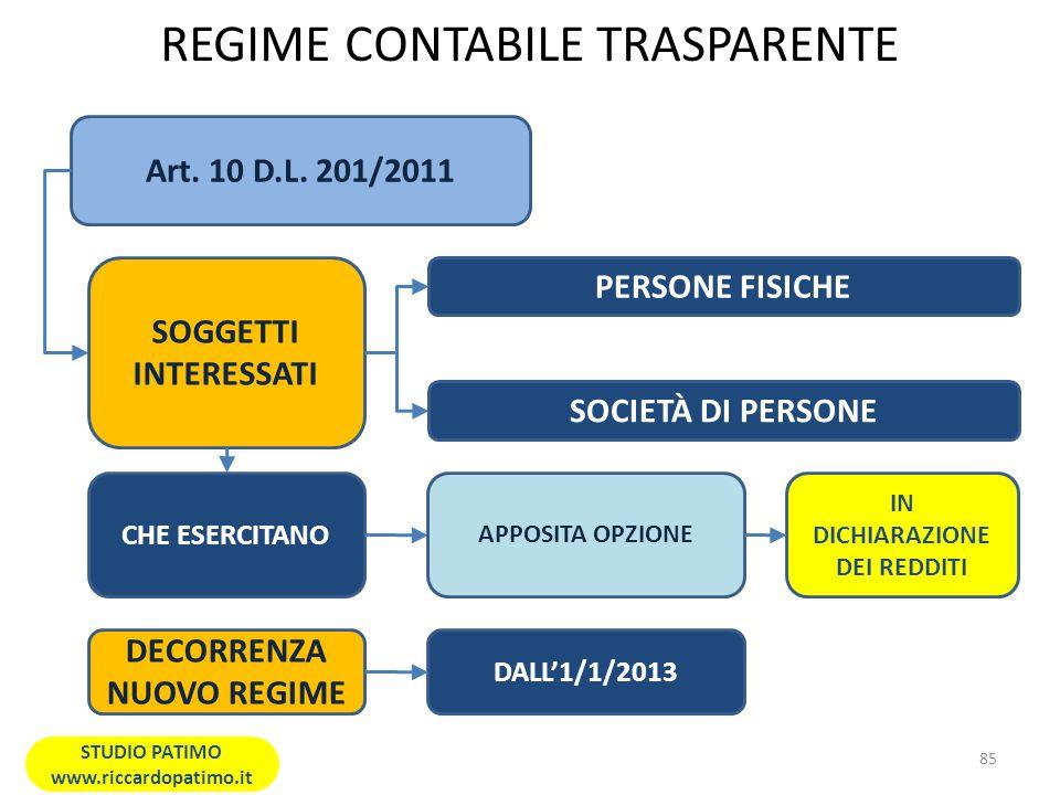 REGIME CONTABILE TRASPARENTE