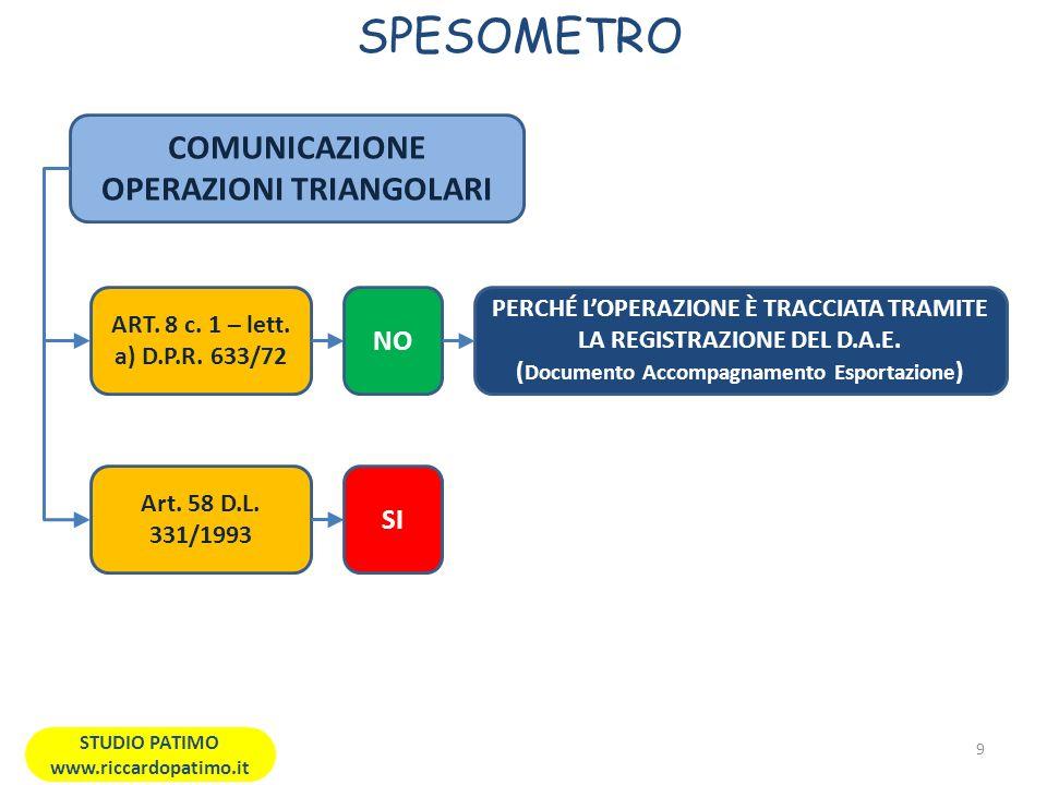 SPESOMETRO COMUNICAZIONE OPERAZIONI TRIANGOLARI NO SI