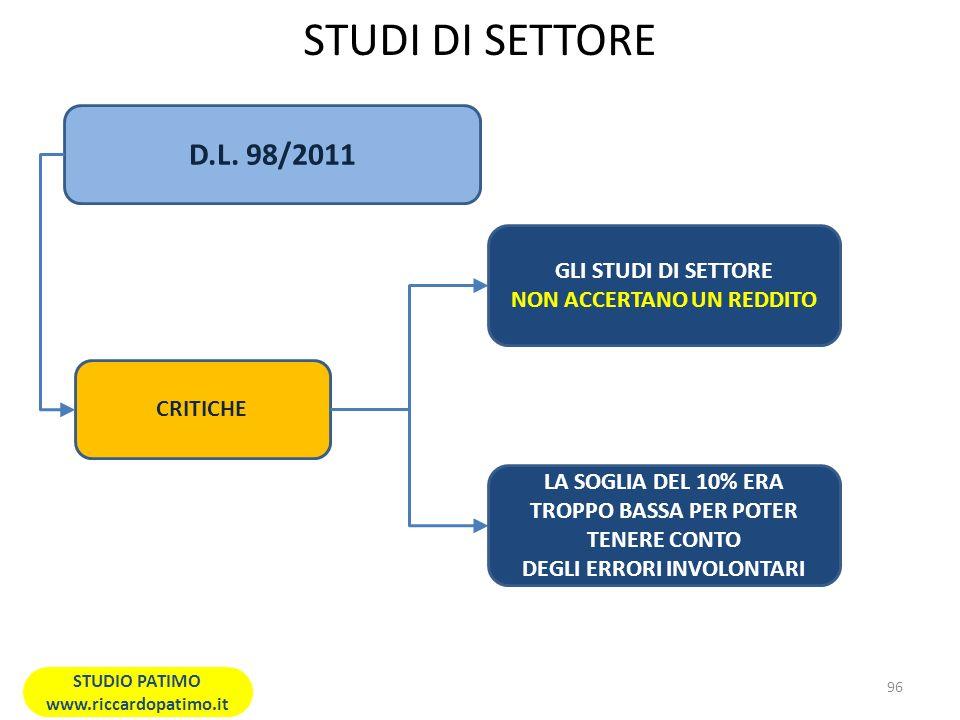 STUDI DI SETTORE D.L. 98/2011 GLI STUDI DI SETTORE