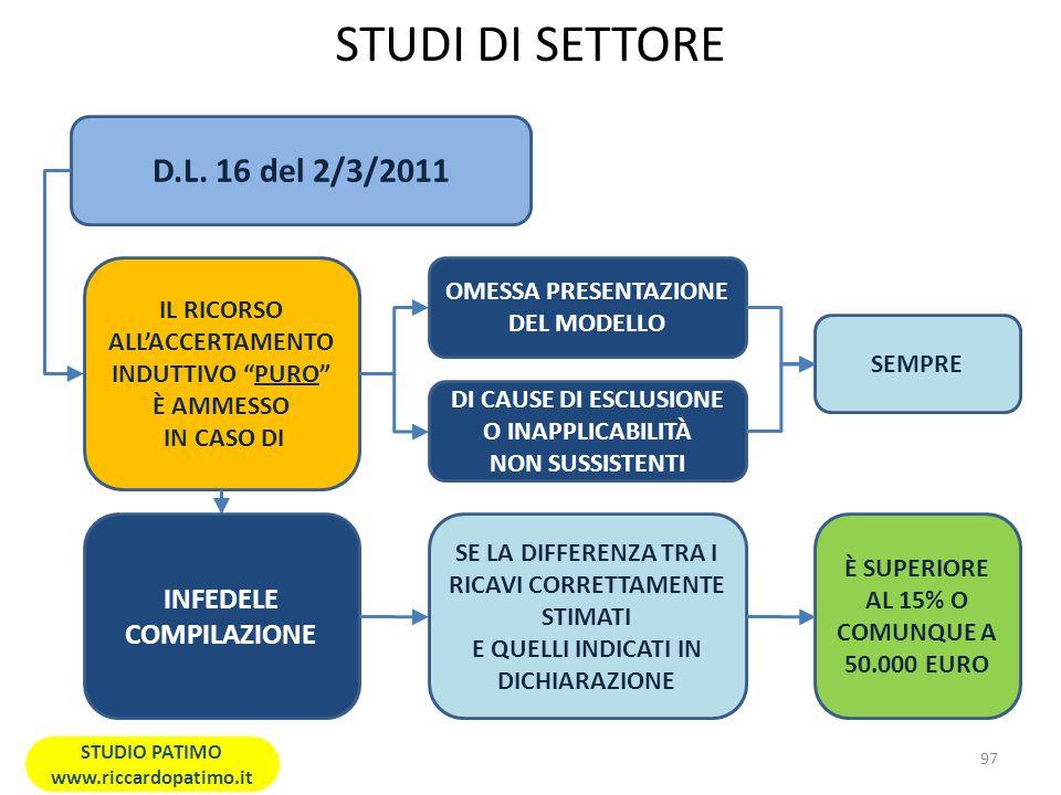 STUDI DI SETTORE D.L. 16 del 2/3/2011 INFEDELE COMPILAZIONE