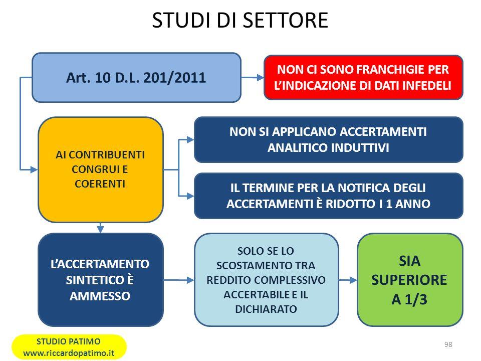 STUDI DI SETTORE Art. 10 D.L. 201/2011 SIA SUPERIORE A 1/3