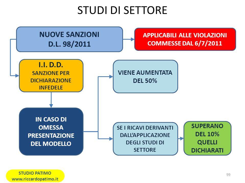 STUDI DI SETTORE NUOVE SANZIONI D.L. 98/2011 I.I. D.D.