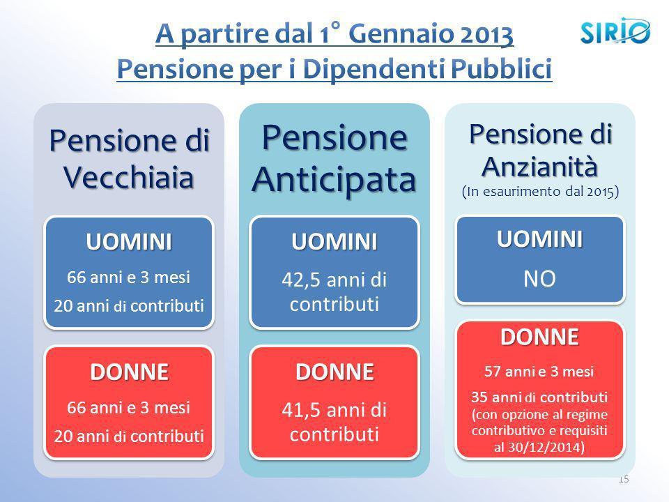 A partire dal 1° Gennaio 2013 Pensione per i Dipendenti Pubblici