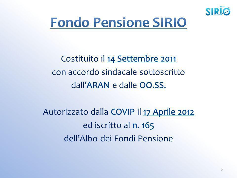 Fondo Pensione SIRIO