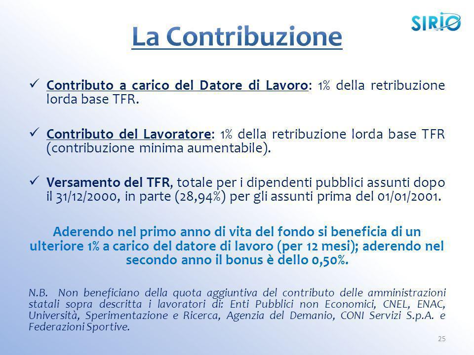 La Contribuzione Contributo a carico del Datore di Lavoro: 1% della retribuzione lorda base TFR.