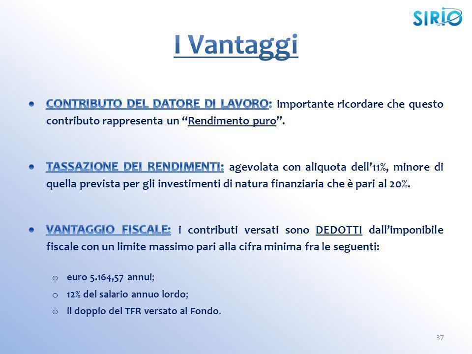 I Vantaggi CONTRIBUTO DEL DATORE DI LAVORO: importante ricordare che questo contributo rappresenta un Rendimento puro .