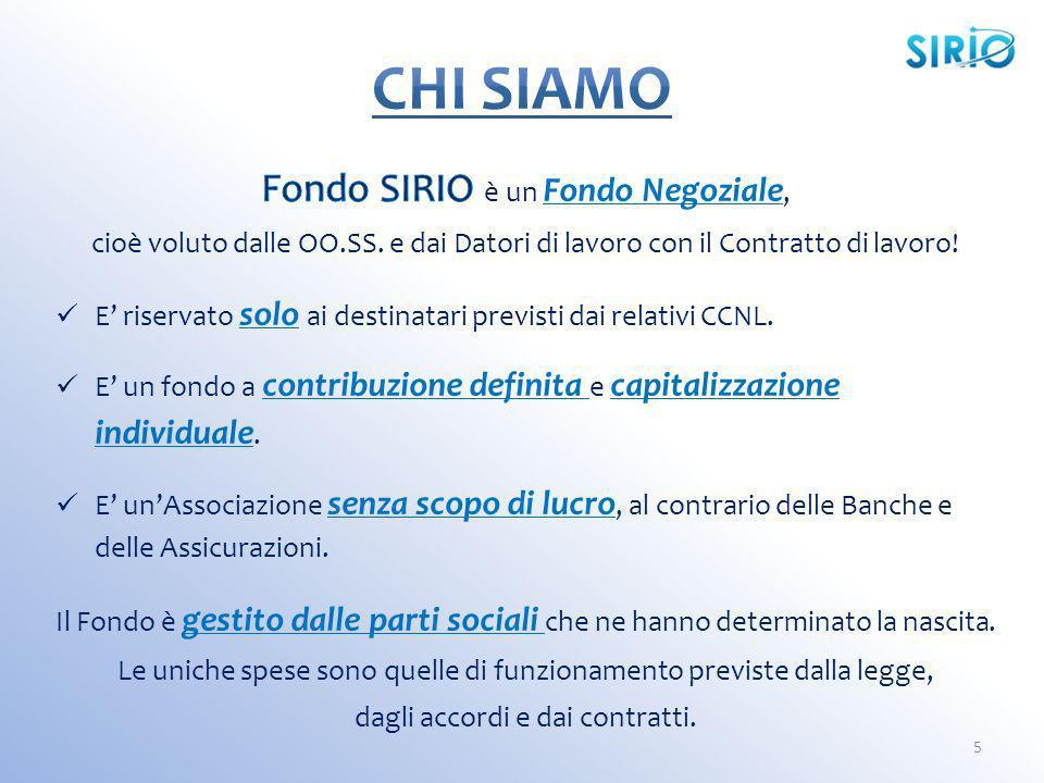 CHI SIAMO Fondo SIRIO è un Fondo Negoziale,