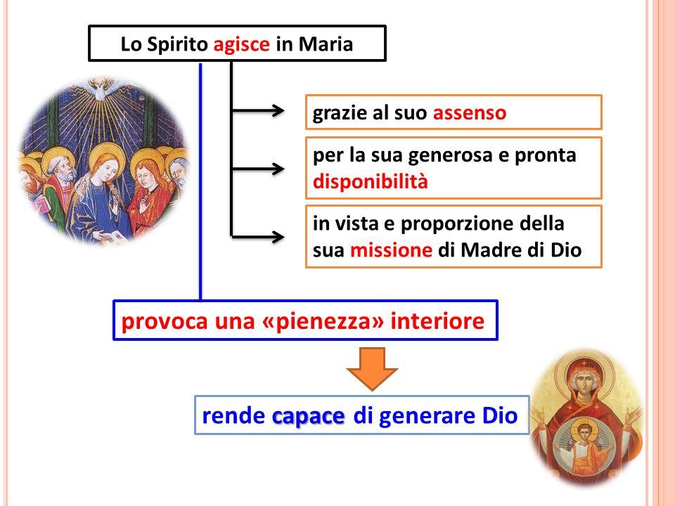 Lo Spirito agisce in Maria