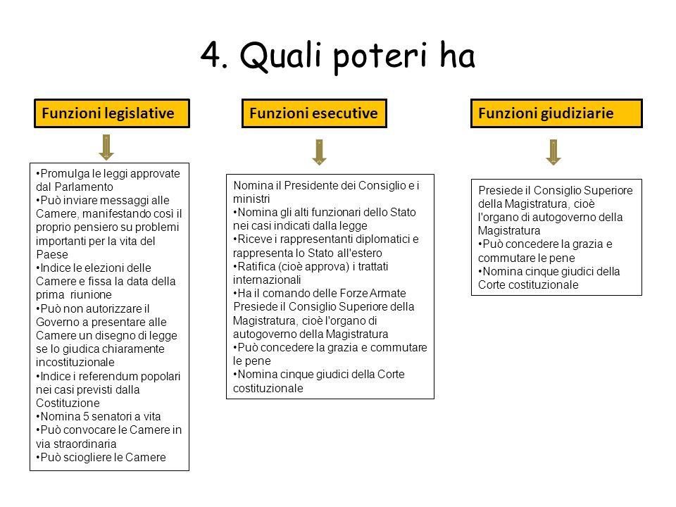 4. Quali poteri ha Funzioni legislative Funzioni esecutive