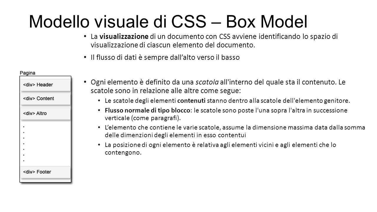Modello visuale di CSS – Box Model