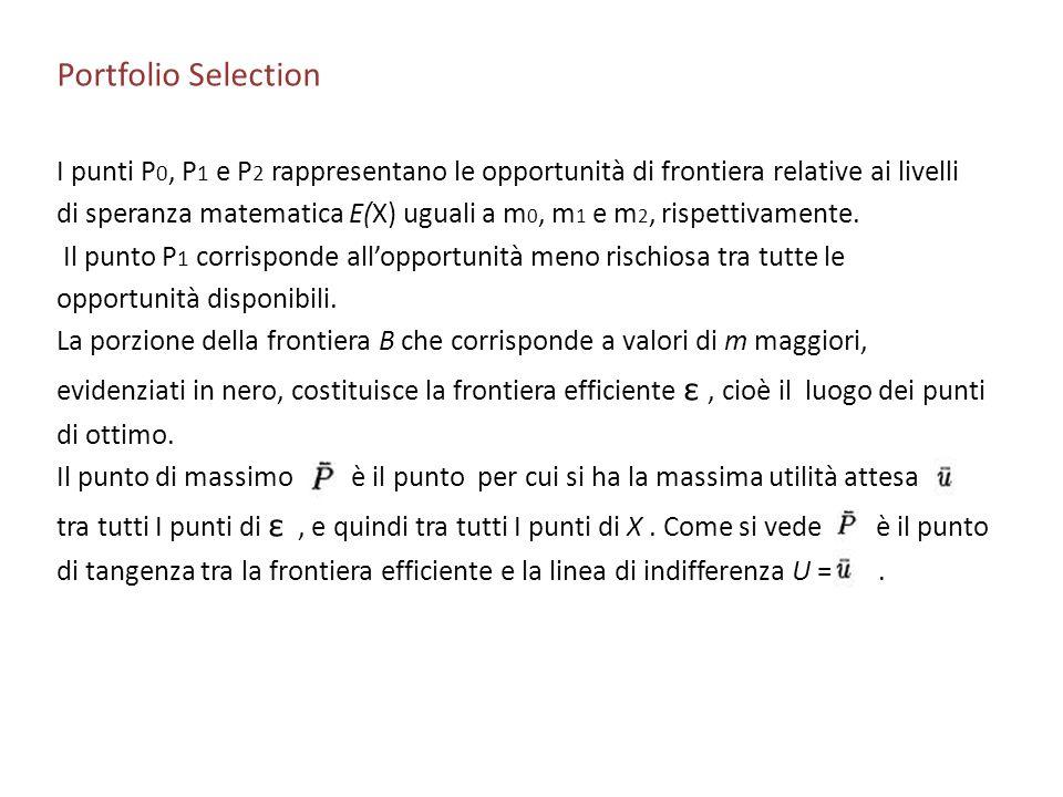 Portfolio Selection I punti P0, P1 e P2 rappresentano le opportunità di frontiera relative ai livelli.