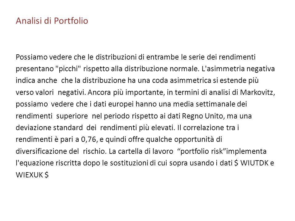 Analisi di Portfolio Possiamo vedere che le distribuzioni di entrambe le serie dei rendimenti.