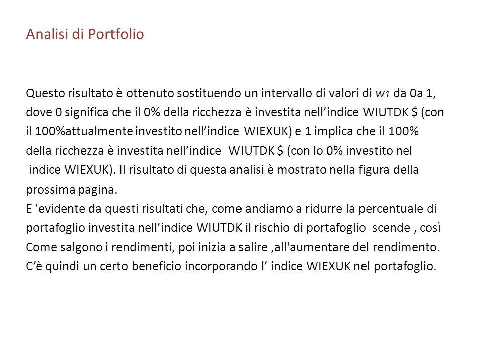 Analisi di Portfolio Questo risultato è ottenuto sostituendo un intervallo di valori di w1 da 0a 1,