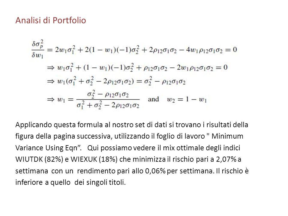 Analisi di PortfolioApplicando questa formula al nostro set di dati si trovano i risultati della.