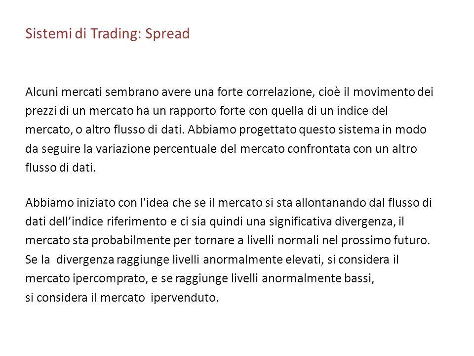 Sistemi di Trading: Spread