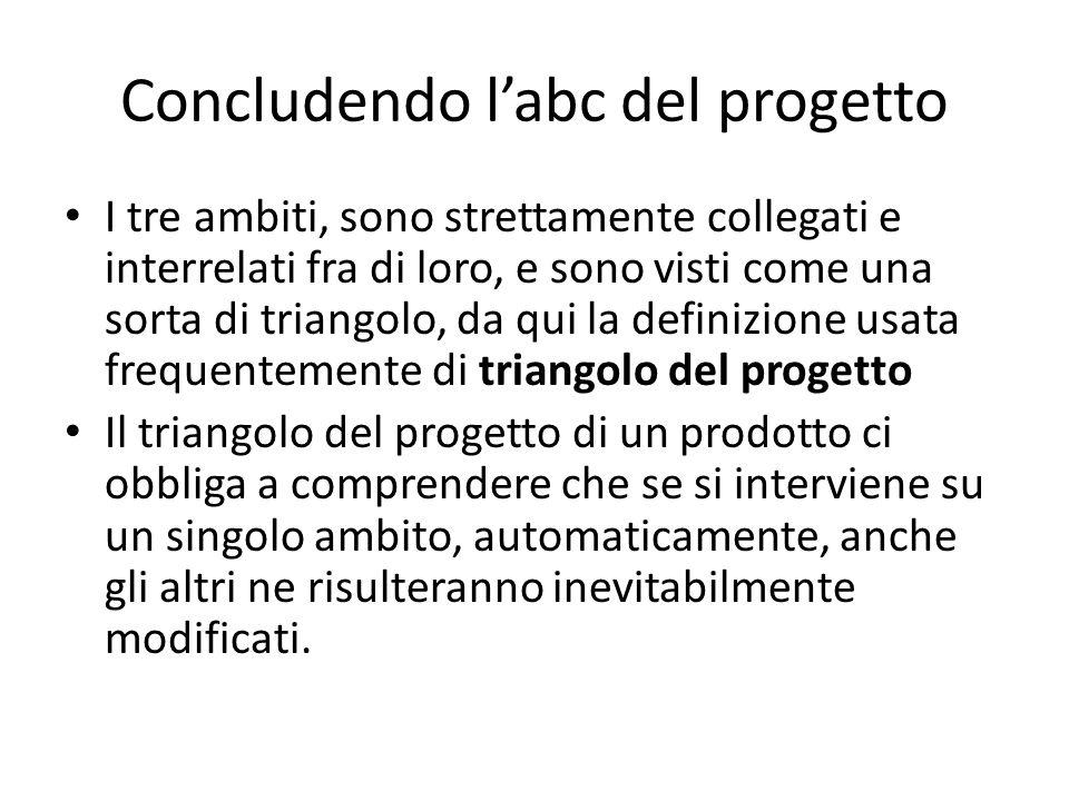 Concludendo l'abc del progetto