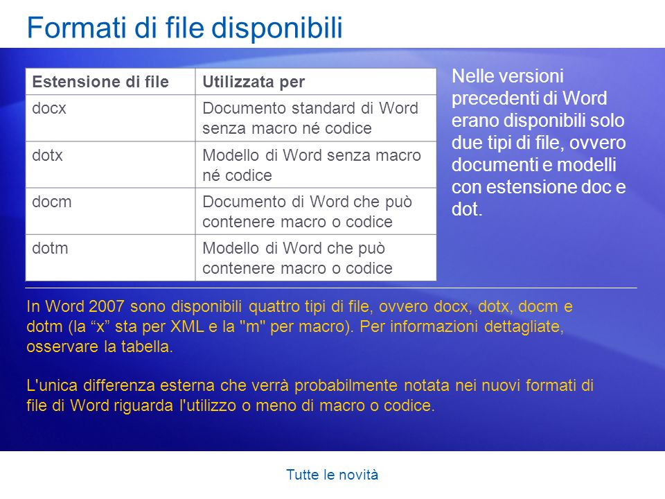 Formati di file disponibili