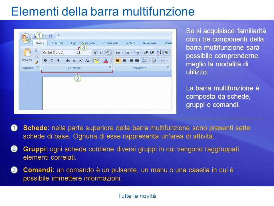 Elementi della barra multifunzione