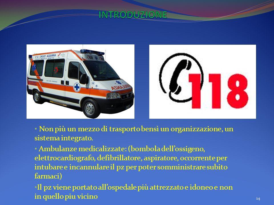INTRODUZIONE Non più un mezzo di trasporto bensì un organizzazione, un sistema integrato.