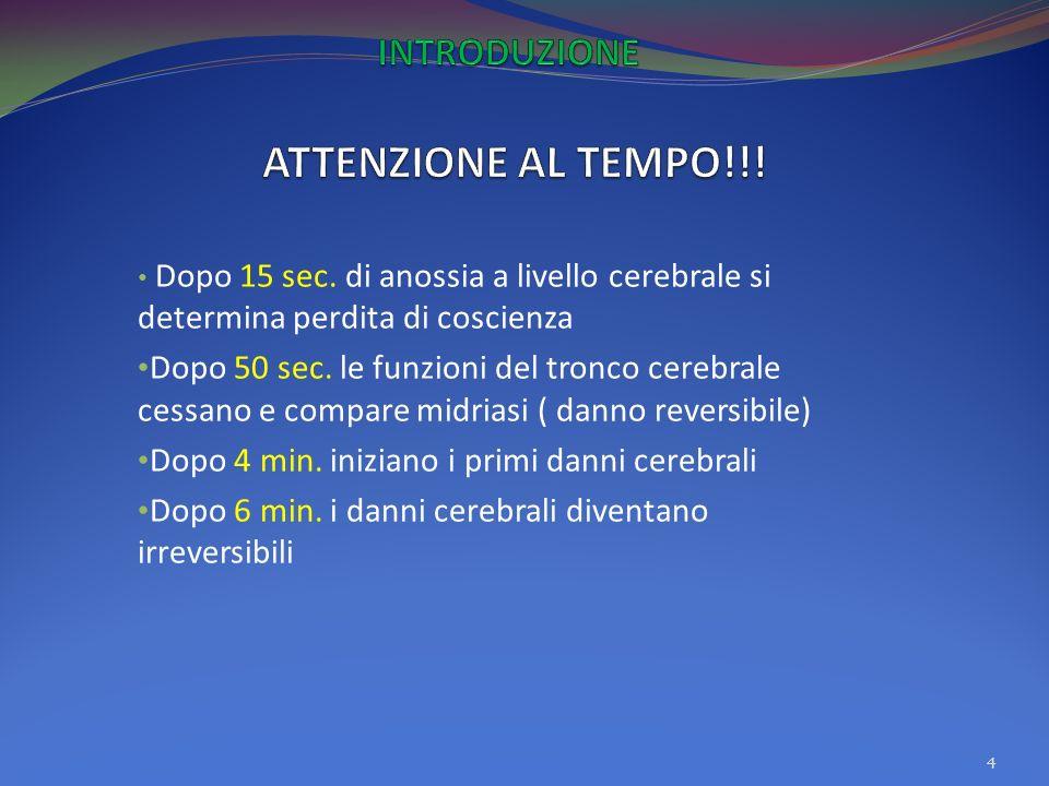 INTRODUZIONE ATTENZIONE AL TEMPO!!!