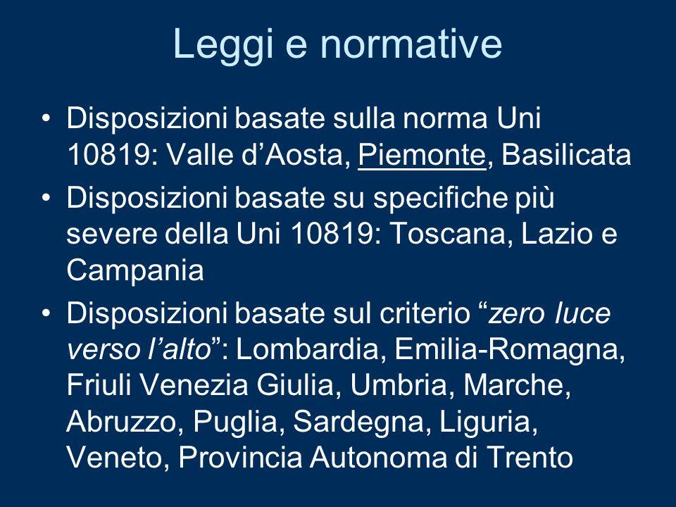 Leggi e normative Disposizioni basate sulla norma Uni 10819: Valle d'Aosta, Piemonte, Basilicata.