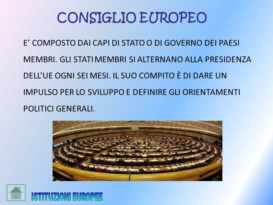 ISTITUZIONI EUROPEE CONSIGLIO EUROPEO
