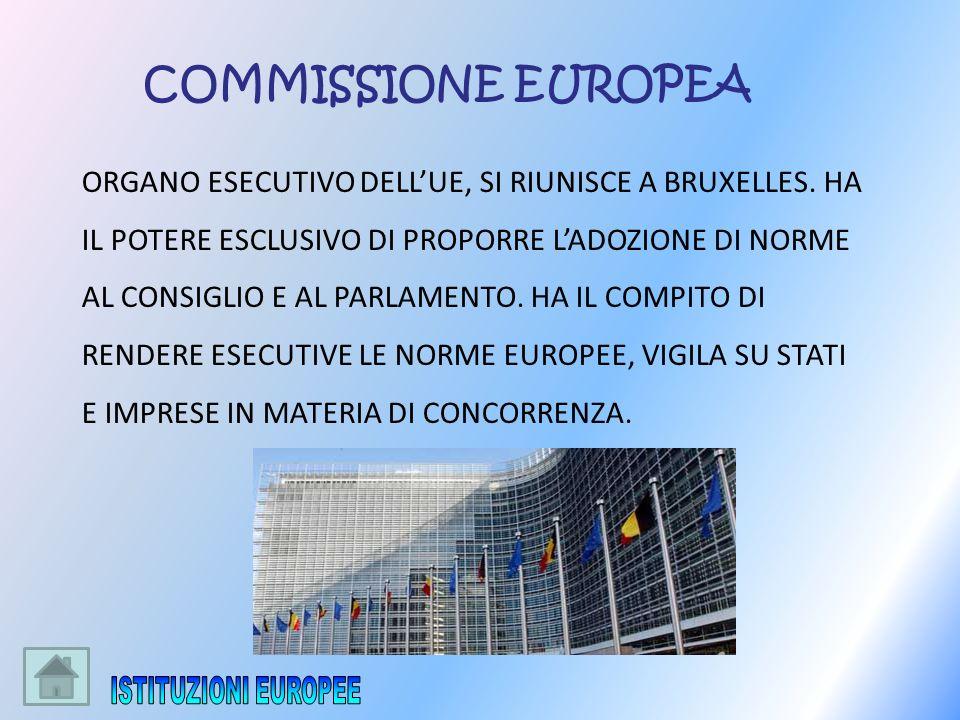 ISTITUZIONI EUROPEE COMMISSIONE EUROPEA