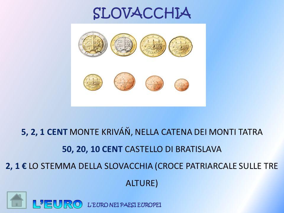 L'EURO NEI PAESI EUROPEI