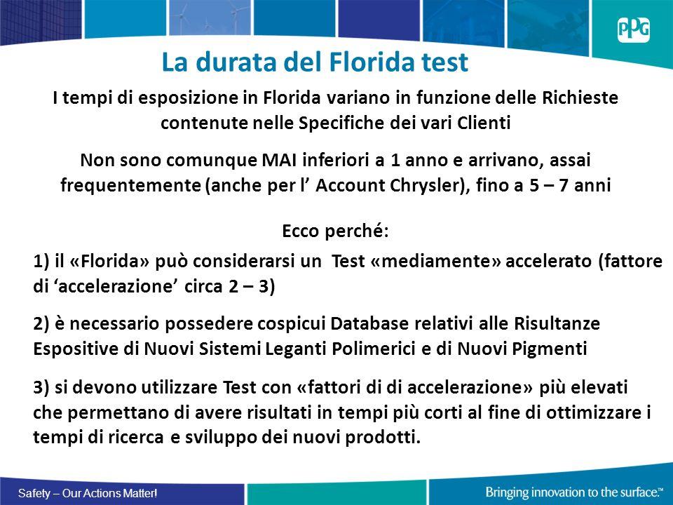 La durata del Florida test
