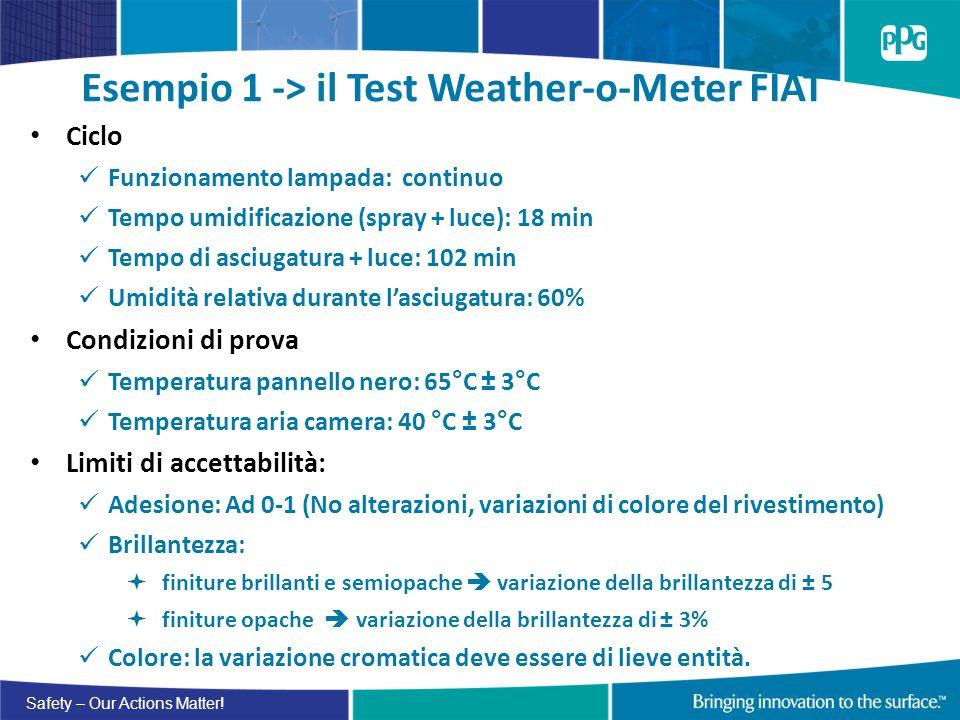 Esempio 1 -> il Test Weather-o-Meter FIAT