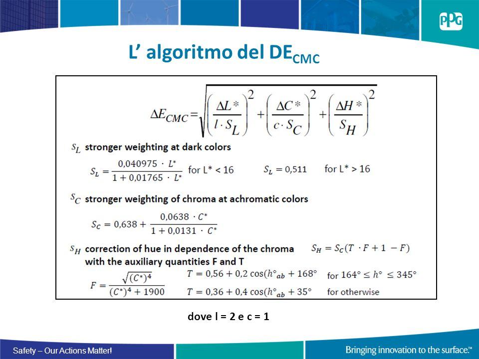 L' algoritmo del DECMC dove l = 2 e c = 1