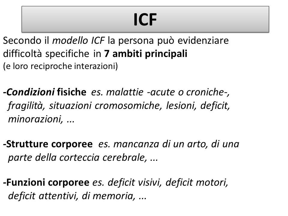 ICF Secondo il modello ICF la persona può evidenziare