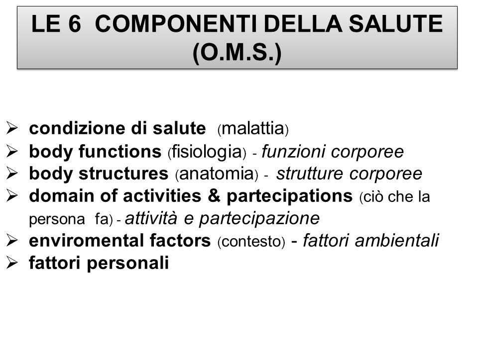 LE 6 COMPONENTI DELLA SALUTE (O.M.S.)