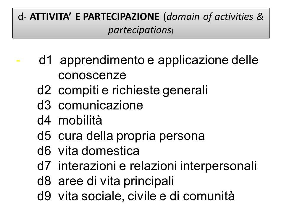d- ATTIVITA' E PARTECIPAZIONE (domain of activities & partecipations)