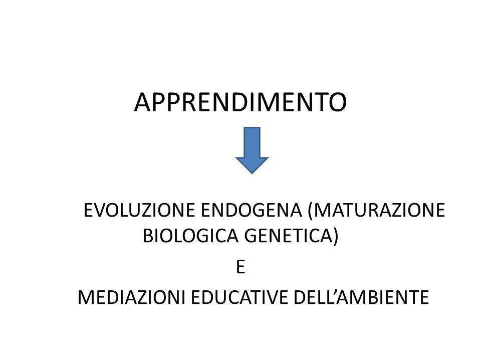 APPRENDIMENTO EVOLUZIONE ENDOGENA (MATURAZIONE BIOLOGICA GENETICA) E MEDIAZIONI EDUCATIVE DELL'AMBIENTE