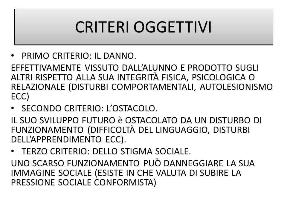 CRITERI OGGETTIVI PRIMO CRITERIO: IL DANNO.