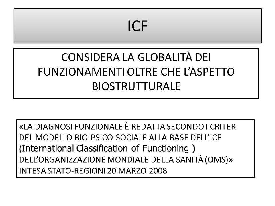 ICF CONSIDERA LA GLOBALITÀ DEI FUNZIONAMENTI OLTRE CHE L'ASPETTO BIOSTRUTTURALE.