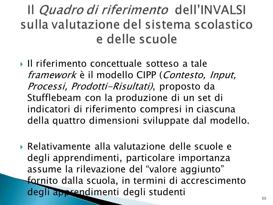 Il Quadro di riferimento dell'INVALSI sulla valutazione del sistema scolastico e delle scuole