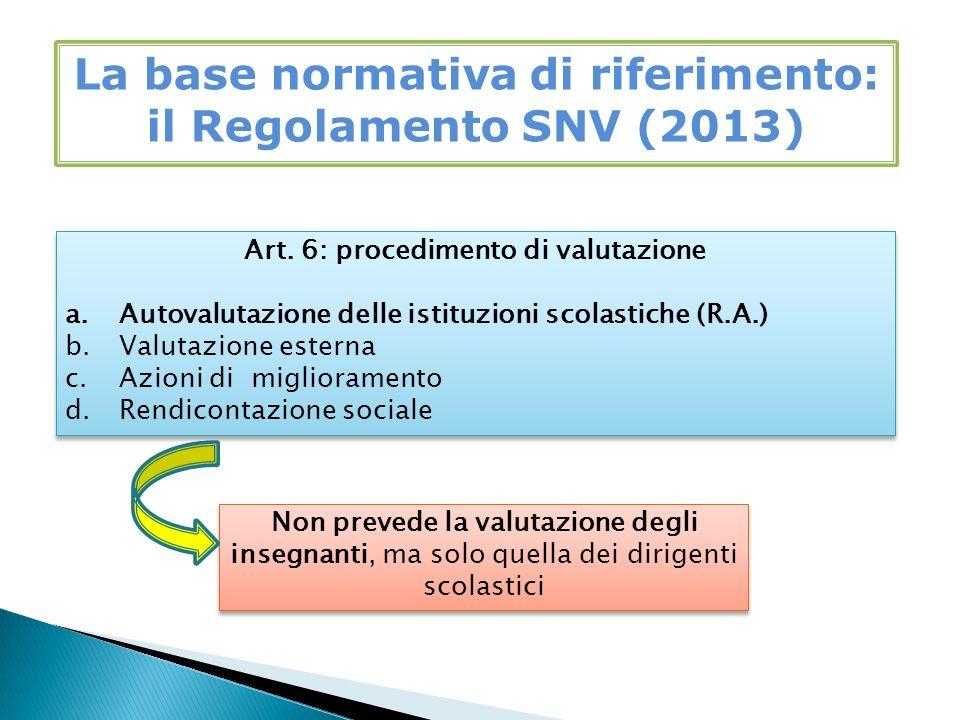 La base normativa di riferimento: Art. 6: procedimento di valutazione