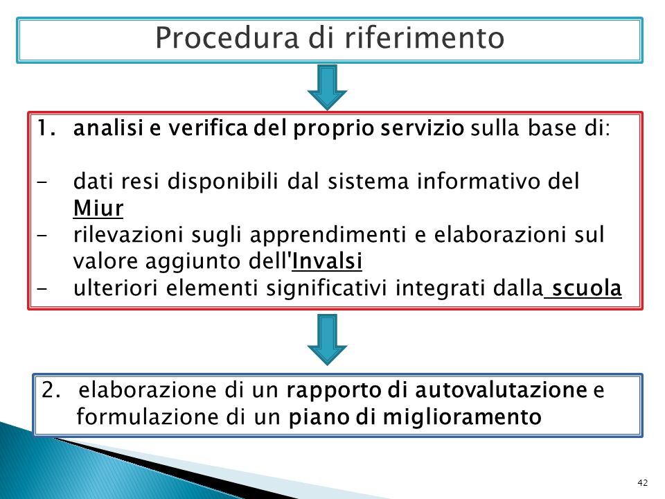 Procedura di riferimento