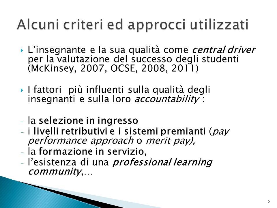 Alcuni criteri ed approcci utilizzati
