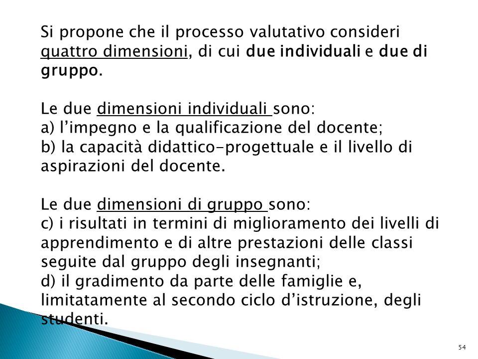 Si propone che il processo valutativo consideri quattro dimensioni, di cui due individuali e due di gruppo.