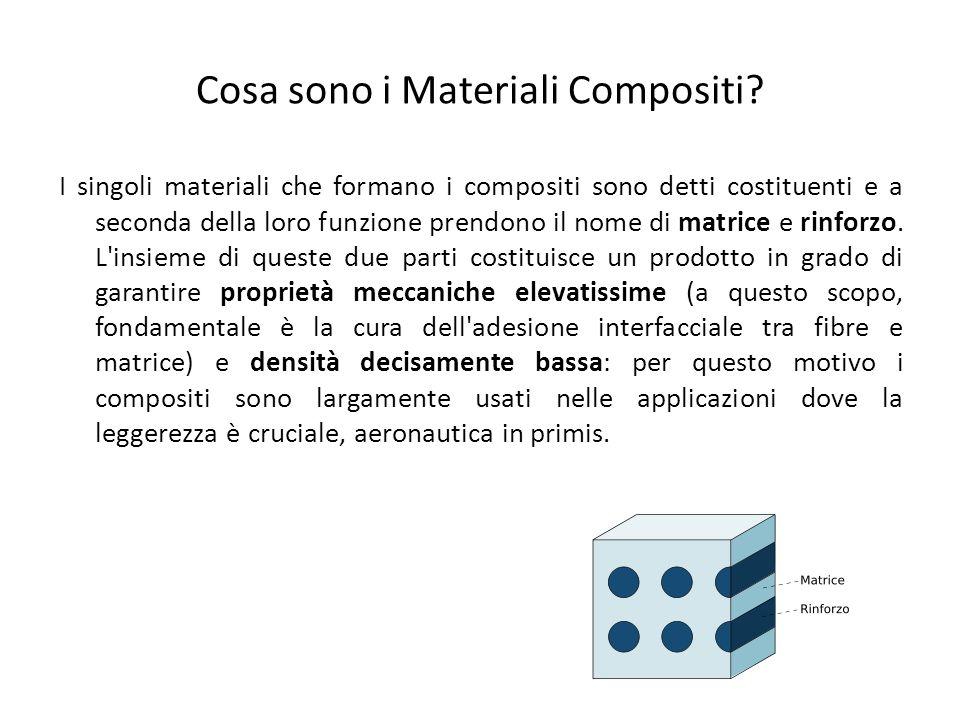 Cosa sono i Materiali Compositi